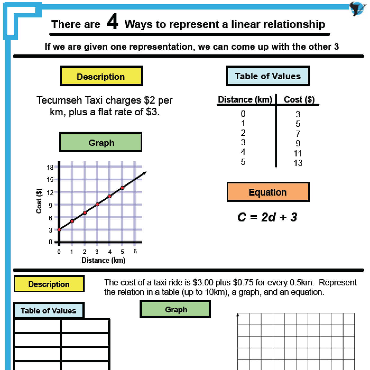 Linear Nonlinear Equations Worksheet