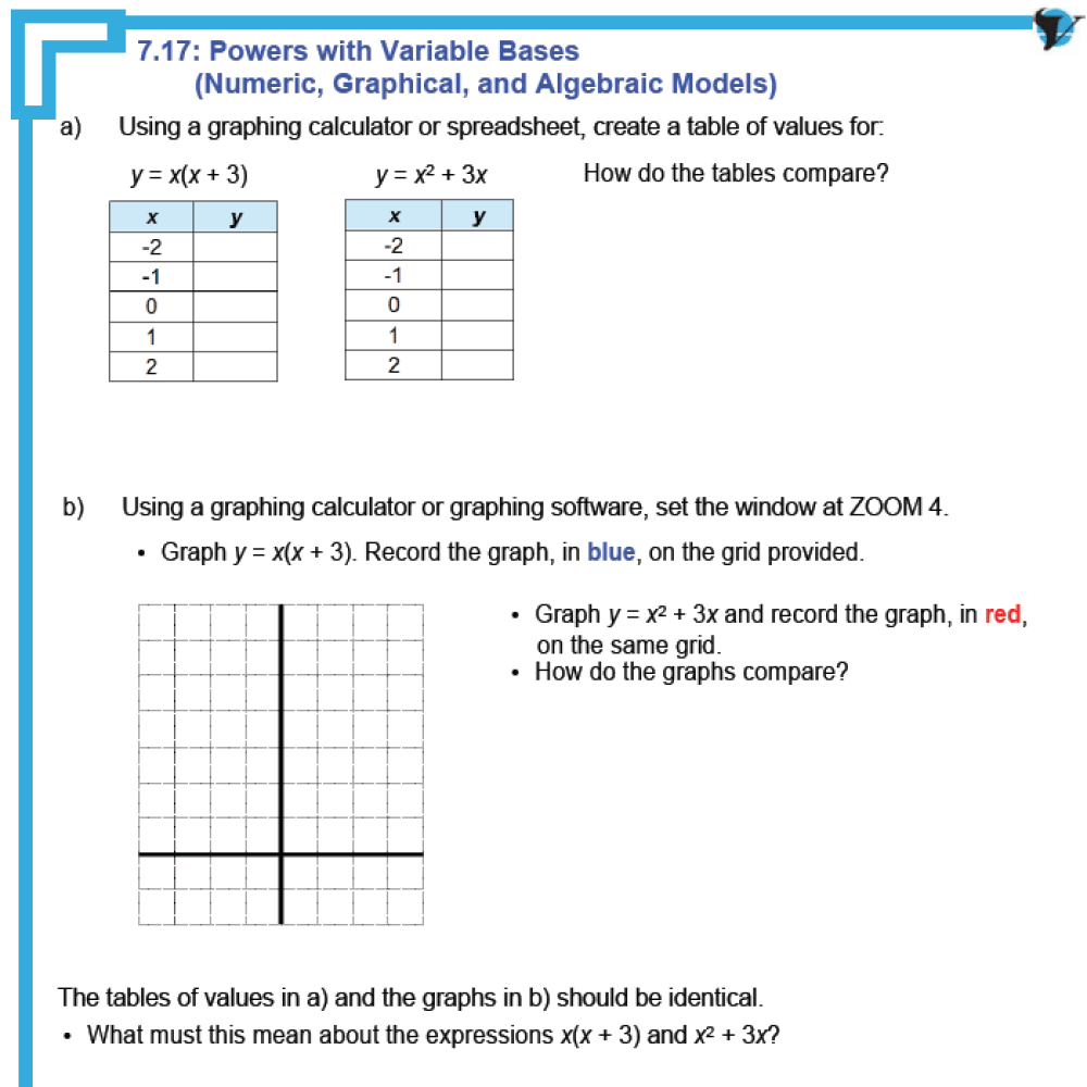 medium resolution of MFM1P Grade 9 Applied Math Help Resources   Handouts