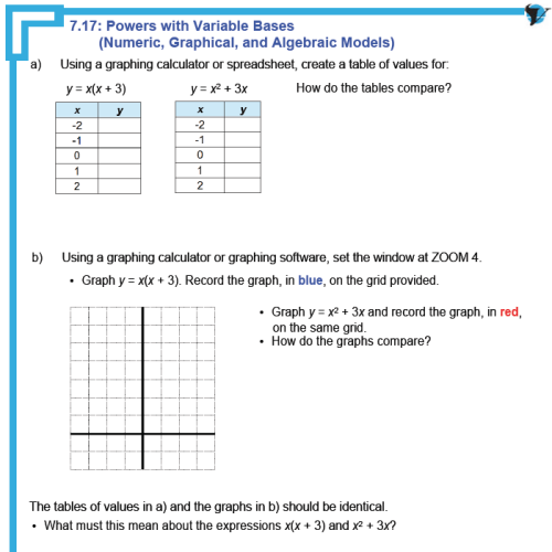 small resolution of MFM1P Grade 9 Applied Math Help Resources   Handouts