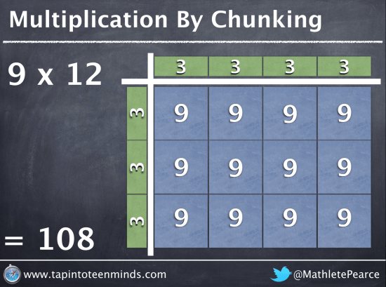 Tapping It Up A Notch | Pool Noodles | Multiplication By Chunking