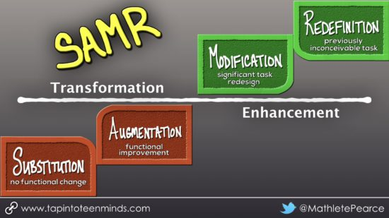 The SAMR Model - Enhancing and Transforming Math Lessons