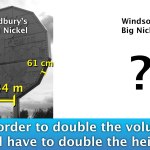 Big Nickel - City of Windsor wants to Build Double Big Nickel Question