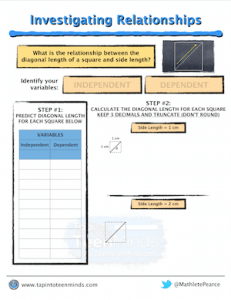 Connecting Relationships to Multiple Strands - Spiralling Math