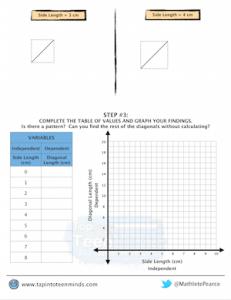 Spiralling Math in Grade 9 Applied