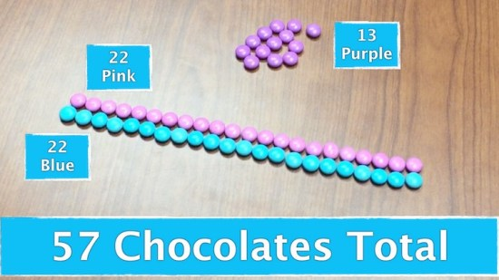 Counting Candies Sequel - Act 3 Solution