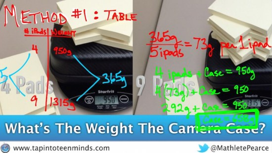 Camera Case and Pads of Paper Weigh In Exemplar 1 - Table of Values