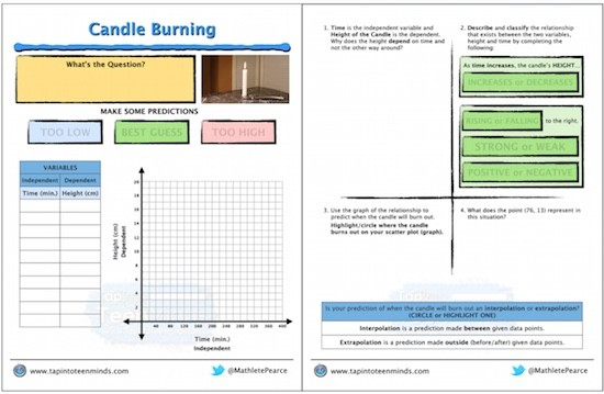Candle Burning Math Task Template