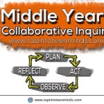 2015-16 Middle Years Collaborative Inquiry MYCI Session 1
