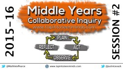 2015-16 Middle Years Collaborative Inquiry in Mathematics Session #2
