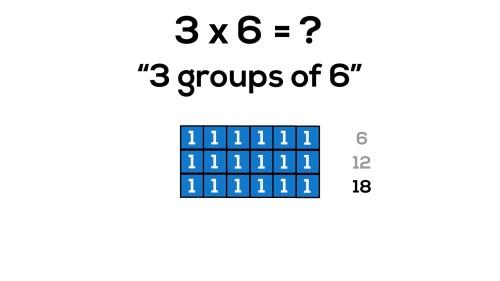small resolution of Progression of Multiplication: Arrays
