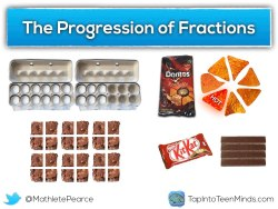The Progession of Fractions from K-12