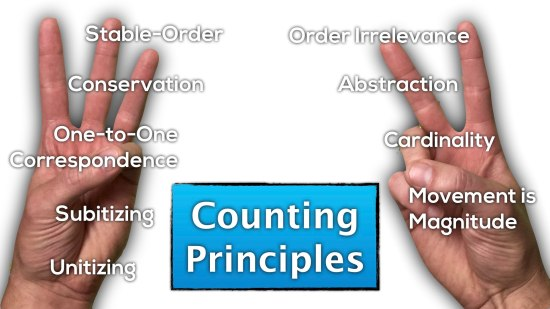 Counting Principles - Progression of Counting and Quantity