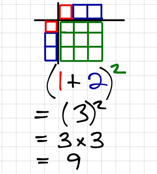 Airplane Problem and Order of Operations - Extending Curriculum Visually