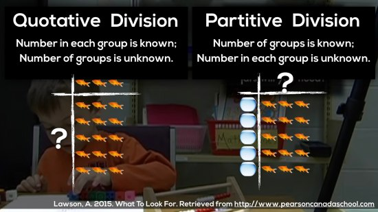 Quotative and Partitive Division