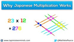 Why Japanese Multiplication Works - Using Lines to Multiply Is Not a Math Trick