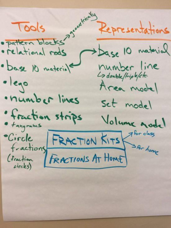 John Campbell MLLP 2 - Fractions Tools and Representations