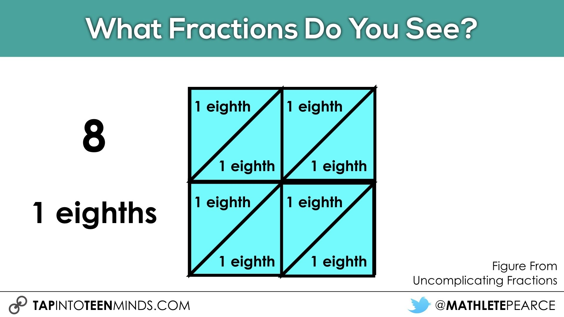 Cover It Up! | Sparking Curiosity to Explore Fractions and the Area ...