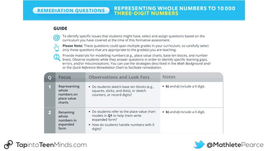 Knowledgehook Professional Learning Tools.010 Remediation Guide