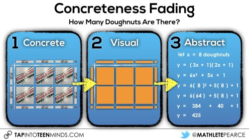 small resolution of Making Math Moments Matter With The Concreteness Fading Model