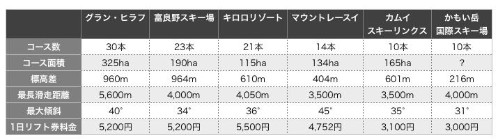 スクリーンショット 2016-01-31 22.49.57