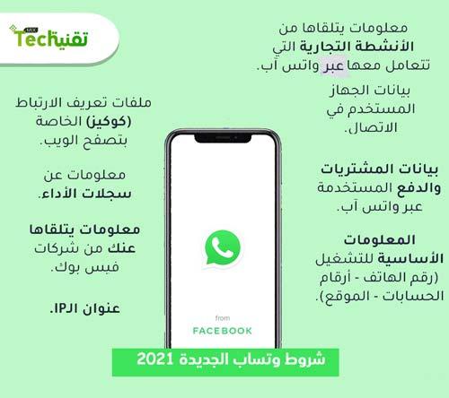 حل مشكلة الحظر في الواتس اب 2021 رفع الحظر عن رقمك وتفعيله بعد تعطيله