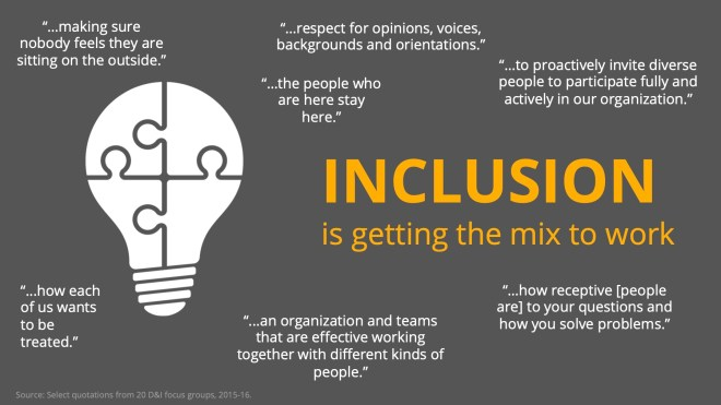 Inclusion is getting the mix to work
