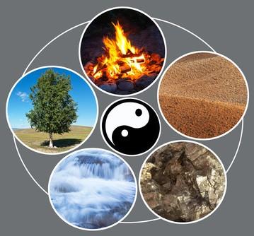 Fünf-Elemente