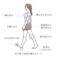 ふくらはぎを細くする歩き方