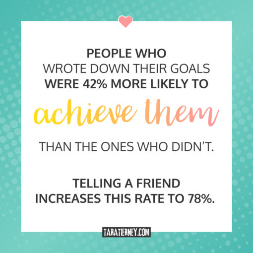 People who wrote down their goals were 42 percent more likely to achieve them | Tara Tierney