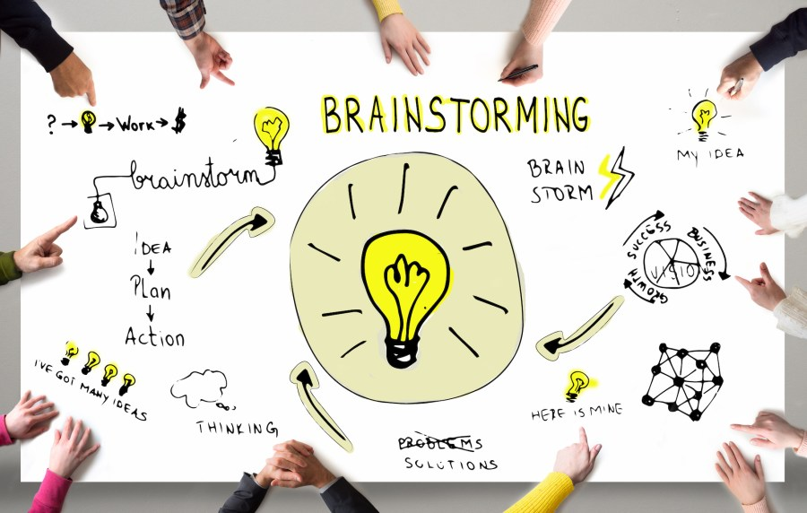 Brainstorming for your brand