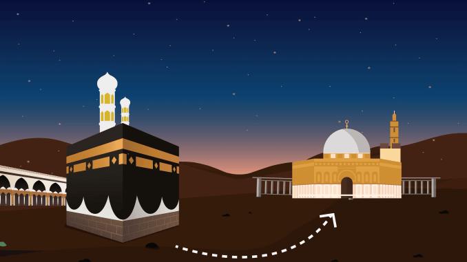 Israk Mi'raj dan Sisi Metafisik Nabi Muhammad Saw
