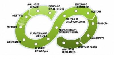 metodologia moebius