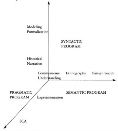 explanatory program - andrew abbott