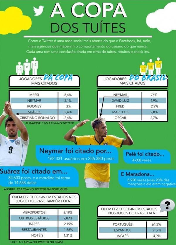 ataque por infografico maquina do esporte