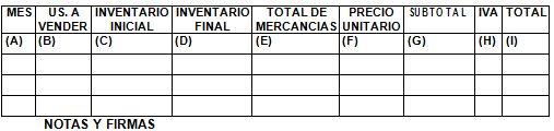 Cédula analítica de compras de mercancías