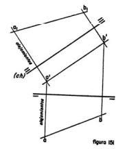 Forma horizontal