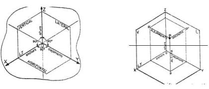 Isométricas