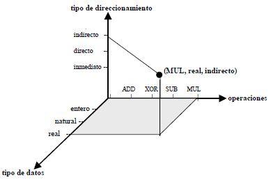 Propiedad de ortogonalidad