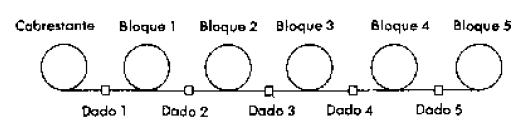 Diagrama de una maquina continua de trefilado