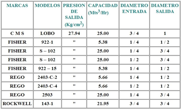 ENTRADA DE 1-4 ES PARA PUNTA POL segunda etapa