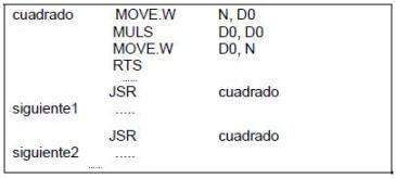 Estructura del código de pila