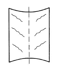 Flexión del rodillo