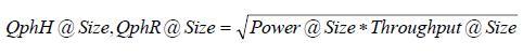 Métrica de rendimiento compuesta