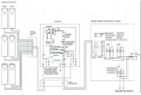 Sistema de bloques de una conexión