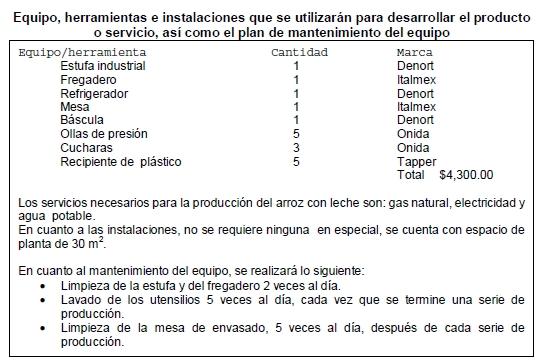 Herramientas e instalaciones Postres Mexicanos
