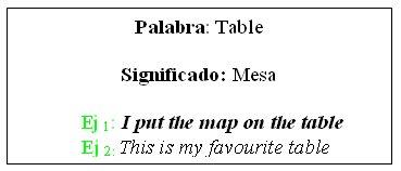 Ficha de Vocabulario
