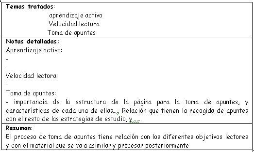 Tema, Notas y Resumen