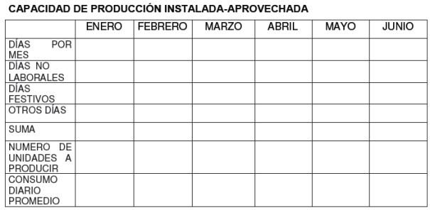 CAPACIDAD DE PRODUCCIÓN INSTALADA-APROVECHADA