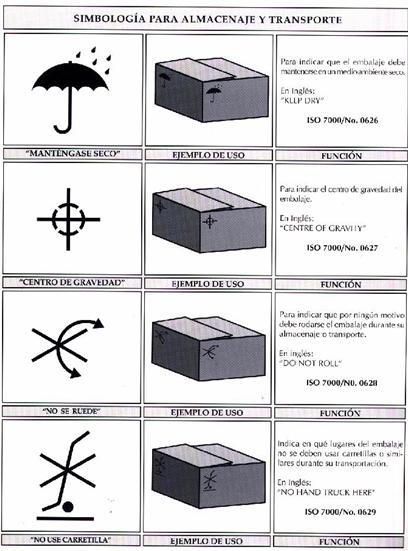 Simbología para almacenaje y transporte_3