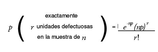 Formula de la distribución de Poisson